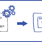 Form Integration made simple, quick and effortless
