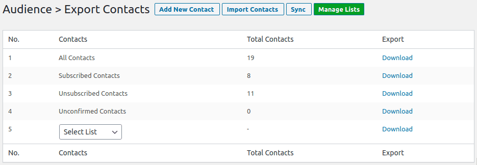 Es Export