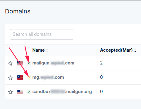 Domain verification status